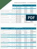 Calendário CICLO de Cursos Formação para Utilizadores em Lisboa (Tagus Park) - Portugal