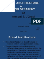 Brand Archtecture