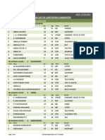 Candidate Full List 2011