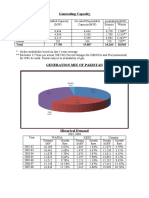 Pakistan Energy Data