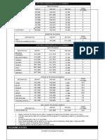 FORM Program Information Program Information