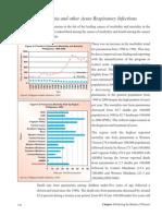 Pneumonia Statistics PH