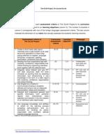 OLOA Assessment Criteria