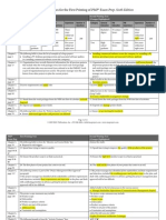 Errata and Updates for the First Printing of PMP® Exam Prep, Sixth Edition