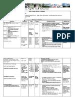 Te Apiti 2011 Programme Outline