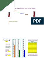 @Temperature Scales