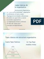 ModelosEstructuraOrganizativa