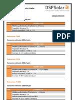 4781_kits Fotovoltaica DSPSolar