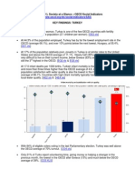 OECD (2011), Society at a Glance – OECD Social Indicators. KEY FINDINGS