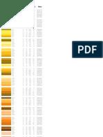 Tabela de Cores Pantone, CMYK e Hexagonal