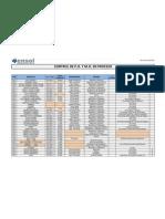ENSOL 001 - Control de Ordenes en Proceso