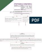 Act012jpomposo12estructure12
