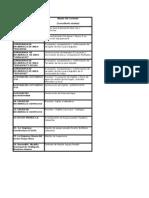 flujogramas tesis