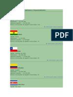 Listado de países con habitantes e hispanohablantes