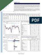 Global Stationery Imports_exports 2009