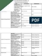 Plano de Ação 2011