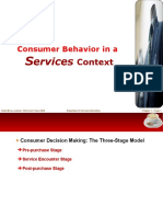 Service Consmer Behavr