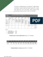 Saobracajnice - Tablice i grafikoni