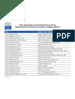 Acs Sites Denunciados DPPC Maio-2011
