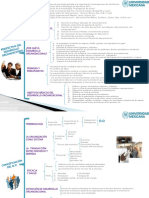 Concepto y perspectivas del Desarrollo Organizacional