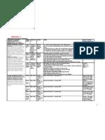 Operacionalización de variables Sx Burnout ENVIADO 071110