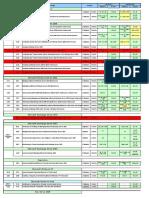 Conteúdo Programático - Módulo SD[1]
