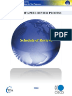 Schedule of Reviews