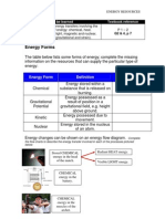 GCSE Energy+ Resources Notes