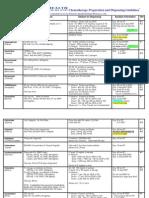 Chemo Chart Final 121509