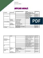 2_planificare_anuala