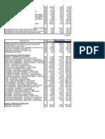 Presupuesto de Obra - tercera edición
