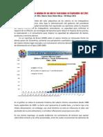 El Valor Real del Salario Minimo de un Trabajador Venezolano en Septiembre del 2011