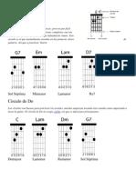 Circulos Guitarra