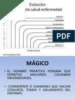 Historia de La Salud Publica1