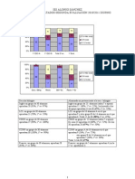 ResumenGráficosresult 2ª eval 10-11