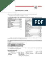 1.-Conceptos básicos de ventilacion