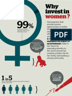 USAID Women