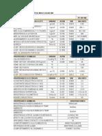 Polietileno de Alto Peso Molecular 500
