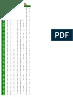 Binary Table