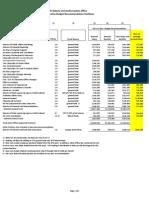 NDUS Office Salaries - 2011-13 Biennium
