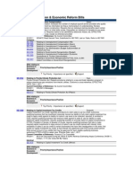Business Deregulation and Economic Reform Bills 5/6/2011