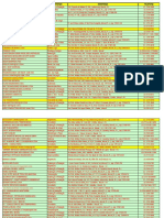 Copia de Empresas+Para+Enviar+Curriculo(1)