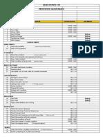 List- Targeting Zero Complaints - Ags