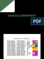 Dívida pública Comparação