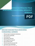 Model Konsep &Tipologi Pola Kesehatan Fungsional Menurut