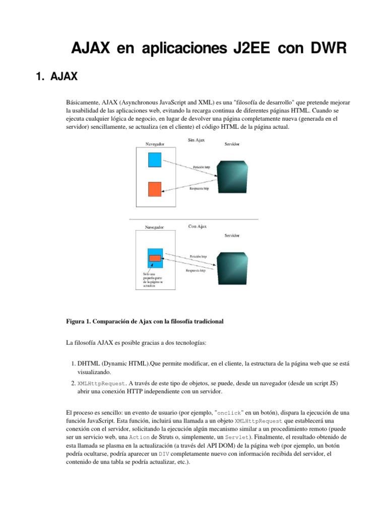 Java Intro Ajax