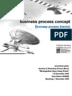 Process Concept Unisba R1