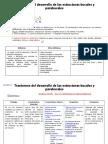 QUIZ-Trastornos Desarrollo Estructuras Bucales y Parabucales