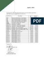 circular01-04-2011