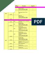 IPTV Solution EPG & STB Error Codes(Losu02)